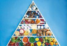 piramida-zdrowego-żywienia-60plus