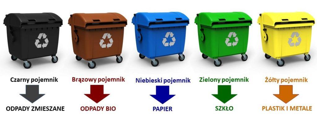 Segregacja-śmieci-nowe-zasady-2020